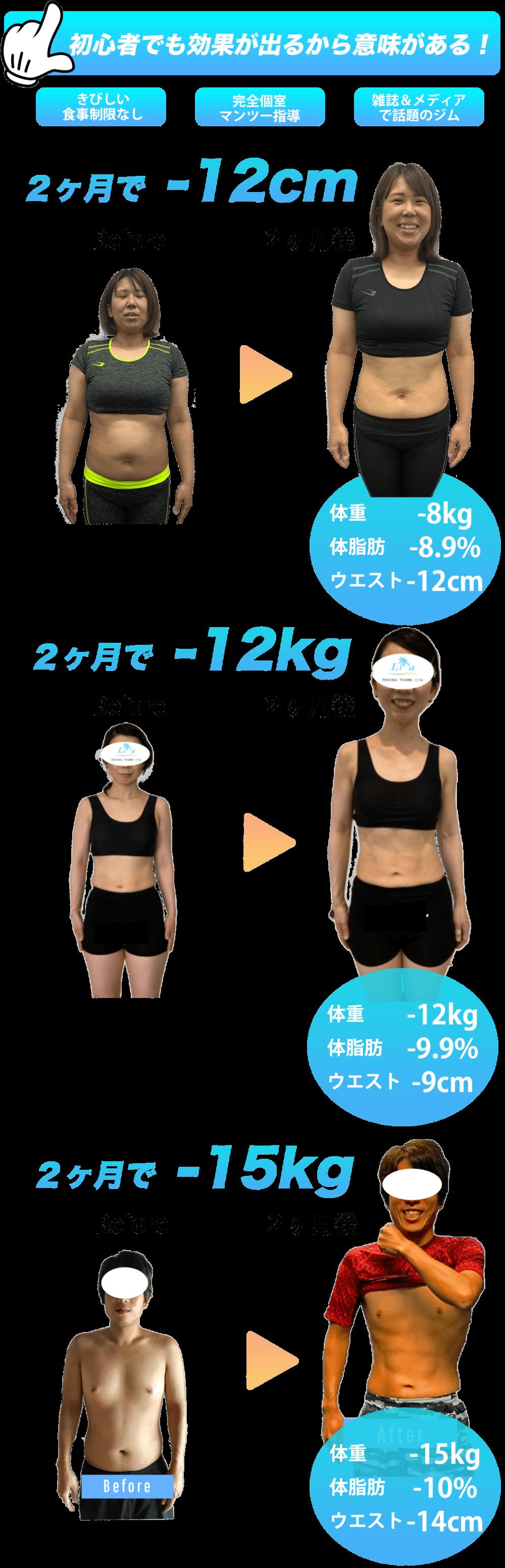 上前津 パーソナルジム ビフォーアフター写真 ウエスト-12cm、体重-8,8kg マンツーマン指導、完全プライベート空間、厳しい食事制限なし