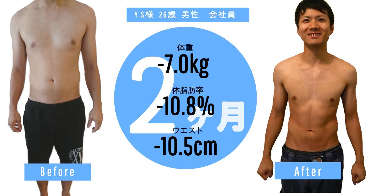 名古屋市大曽根 パーソナルトレーニング 体重-7kg 体脂肪 -10.8% ウエスト -10.5cm