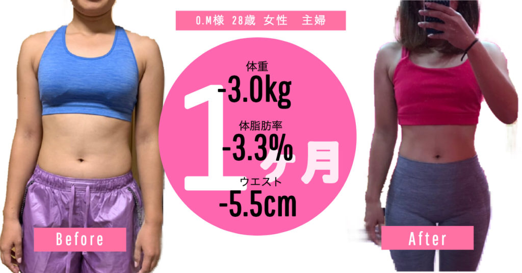 O.M様 28歳女性 主婦、体重-3.0kg体脂肪率-3.3%ウエスト-5.5cm女性の比較写真
