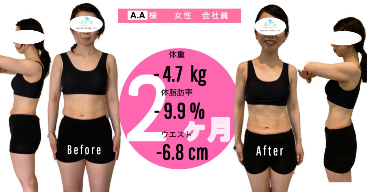 リアのパーソナルジムを利用したお客様のビフォーアフターです。女性 会社員の方が1ヶ月で体重-4.7kg、体脂肪率-9.9%、ウエスト-6.8cmのボディメイクに成功しました。